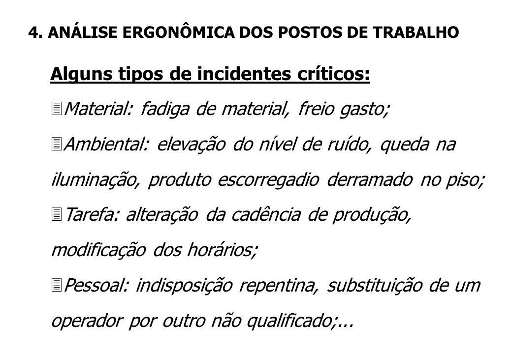 Alguns tipos de incidentes críticos: