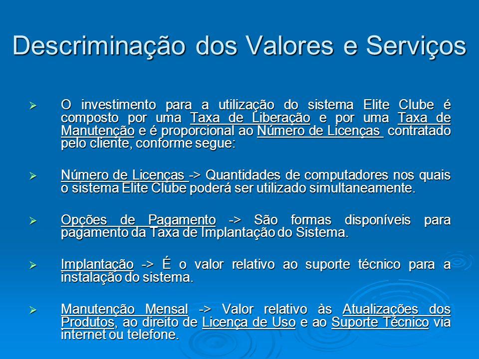 Descriminação dos Valores e Serviços