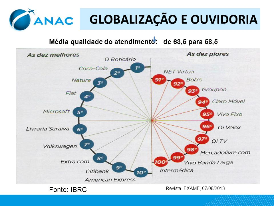 GLOBALIZAÇÃO E OUVIDORIA