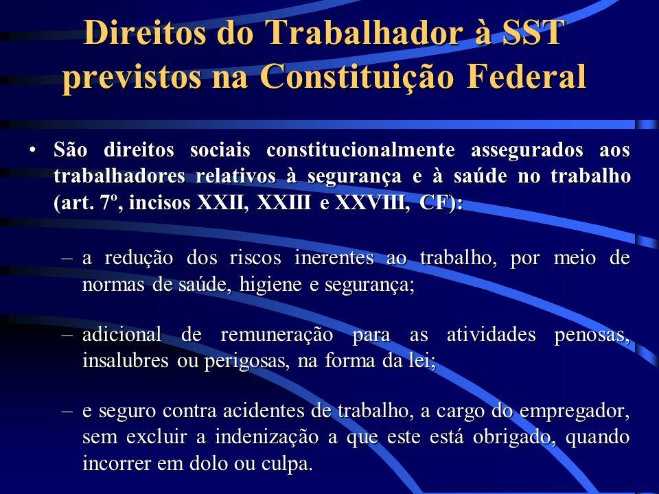 Direitos do Trabalhador à SST previstos na Constituição Federal