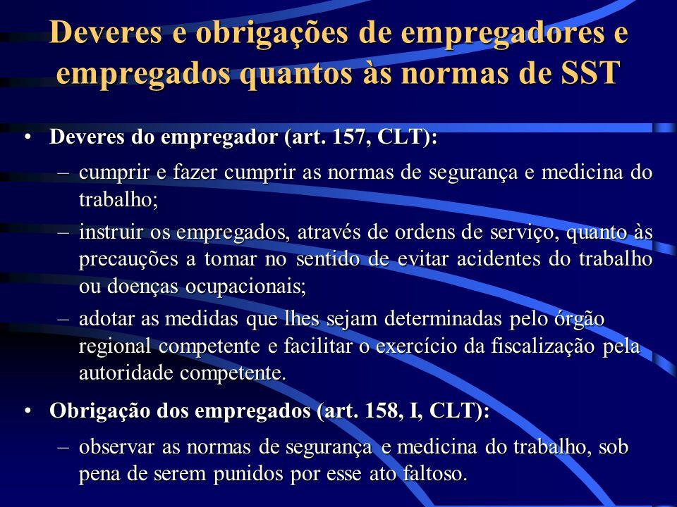 Deveres e obrigações de empregadores e empregados quantos às normas de SST