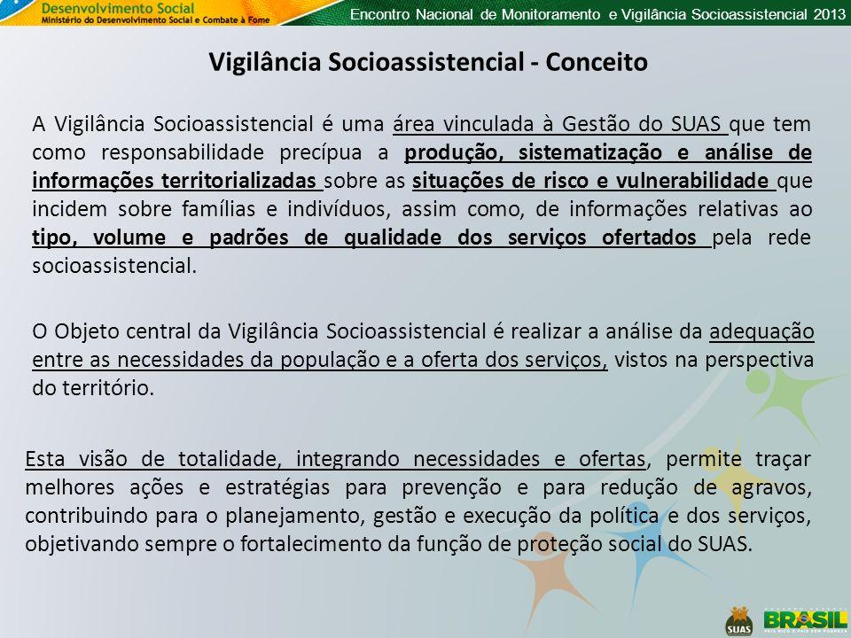 Vigilância Socioassistencial - Conceito