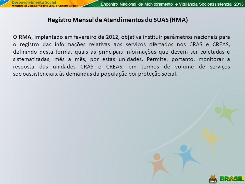 Registro Mensal de Atendimentos do SUAS (RMA)