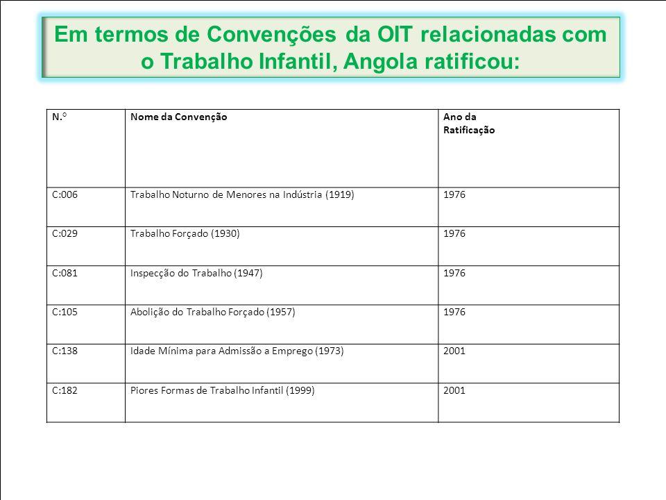 Em termos de Convenções da OIT relacionadas com o Trabalho Infantil, Angola ratificou: