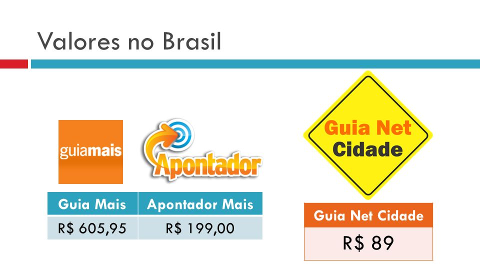 Valores no Brasil R$ 89 Guia Mais Apontador Mais R$ 605,95 R$ 199,00