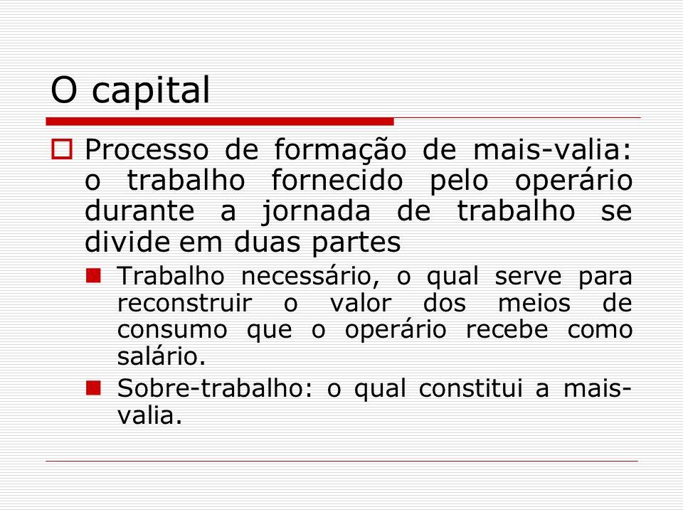 O capital Processo de formação de mais-valia: o trabalho fornecido pelo operário durante a jornada de trabalho se divide em duas partes.