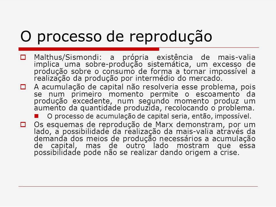 O processo de reprodução