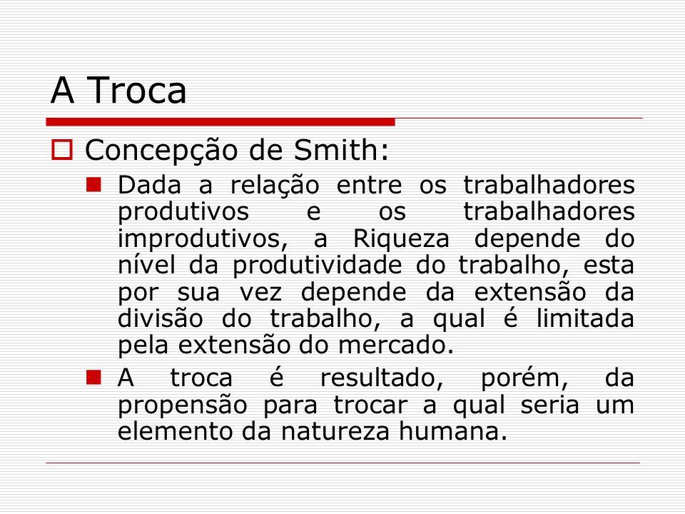 A Troca Concepção de Smith:
