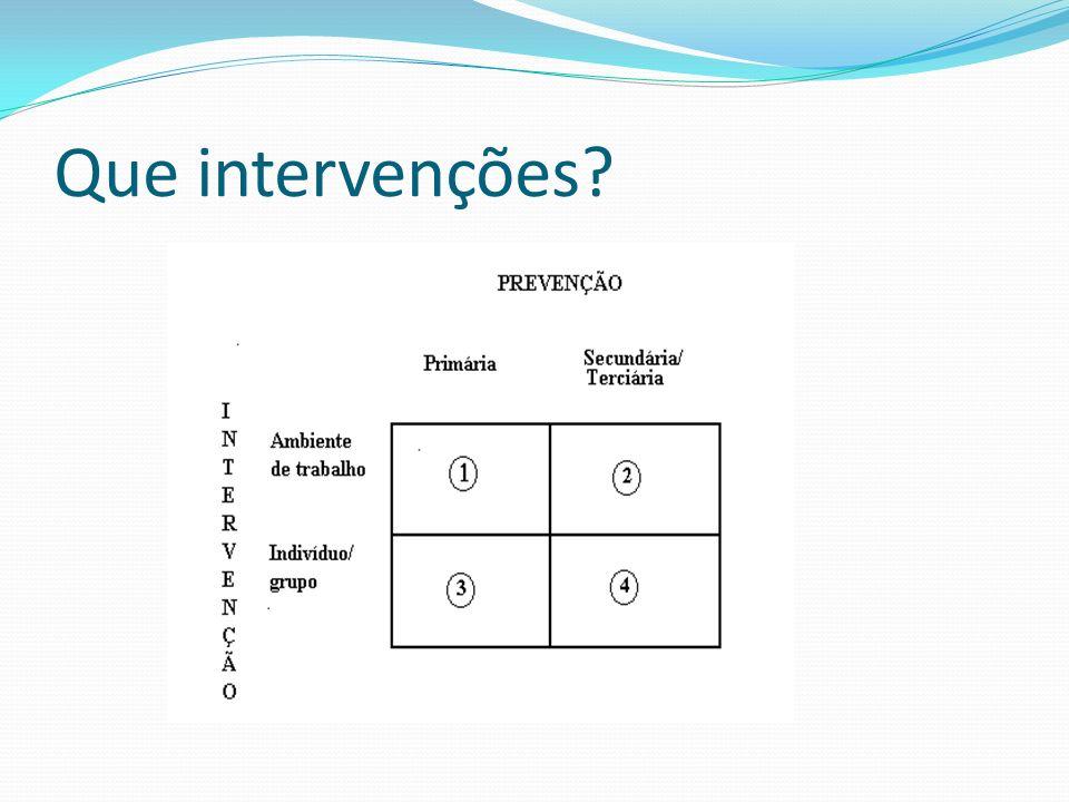 Que intervenções