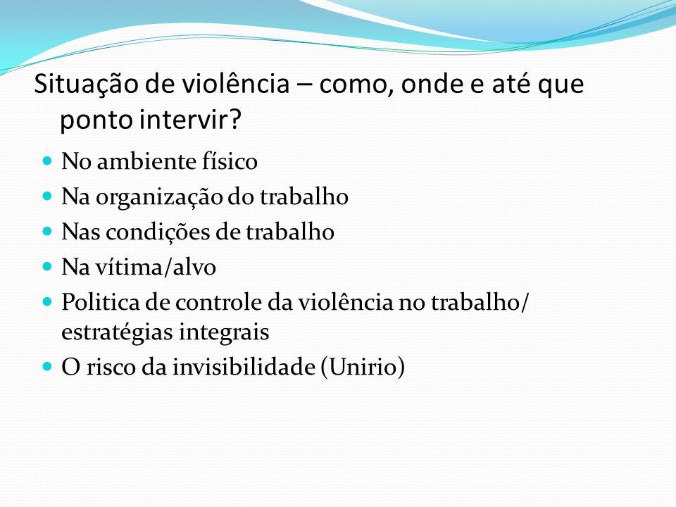 Situação de violência – como, onde e até que ponto intervir