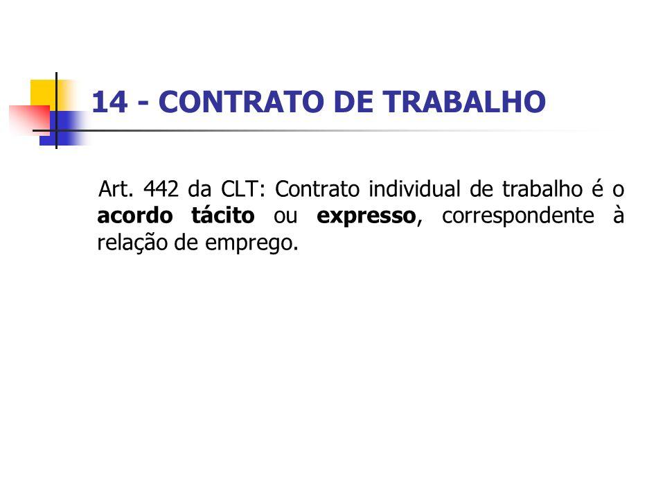 14 - CONTRATO DE TRABALHO Art.