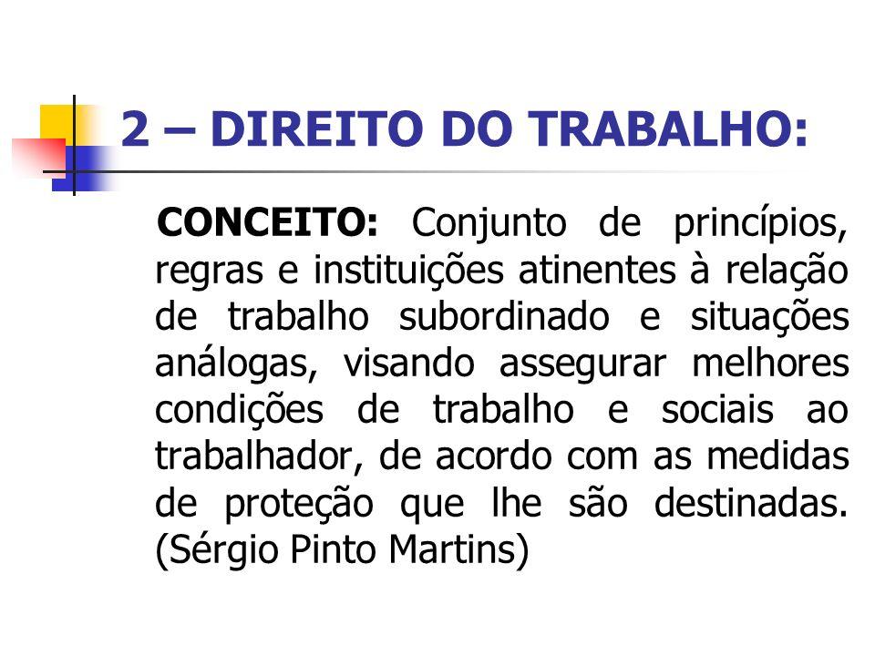 2 – DIREITO DO TRABALHO: