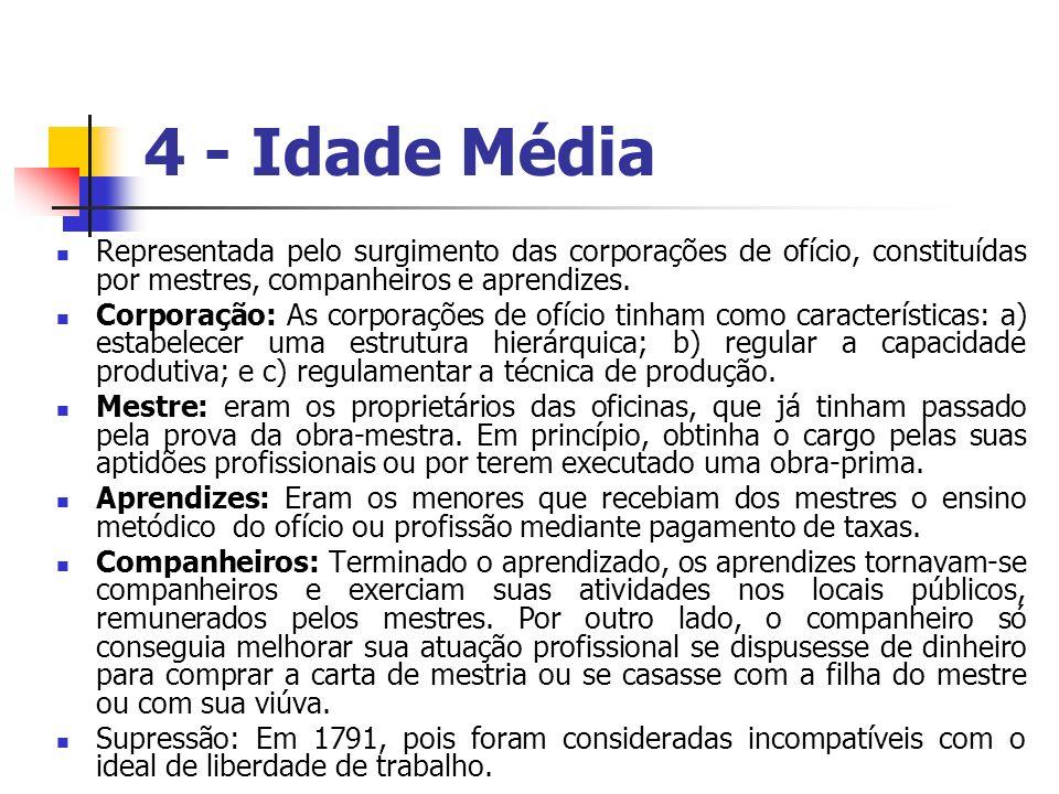 4 - Idade Média Representada pelo surgimento das corporações de ofício, constituídas por mestres, companheiros e aprendizes.