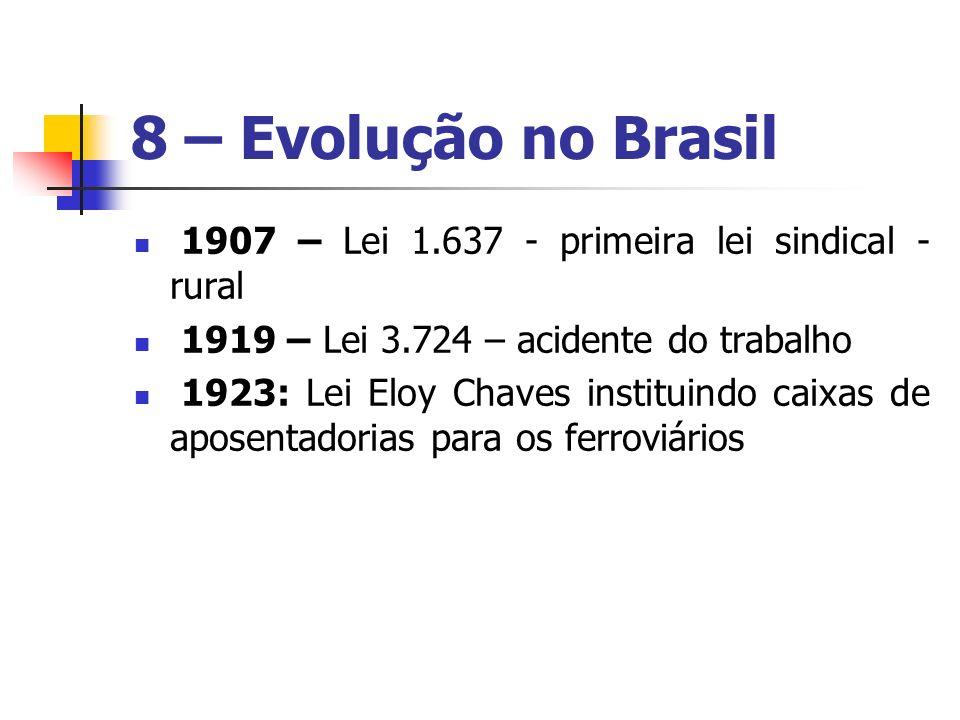 8 – Evolução no Brasil 1907 – Lei 1.637 - primeira lei sindical - rural. 1919 – Lei 3.724 – acidente do trabalho.
