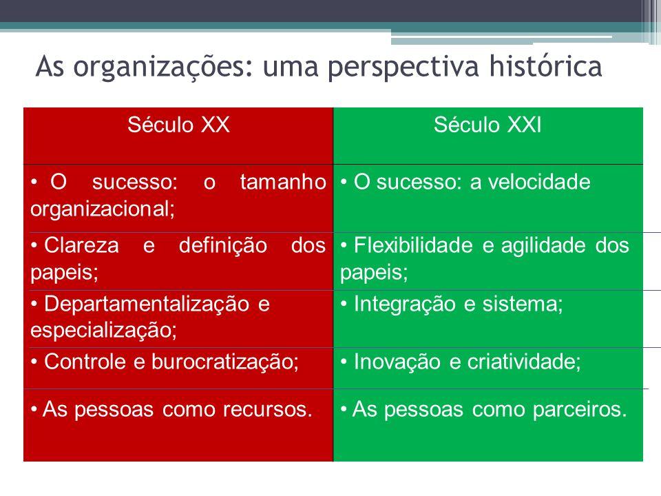 As organizações: uma perspectiva histórica