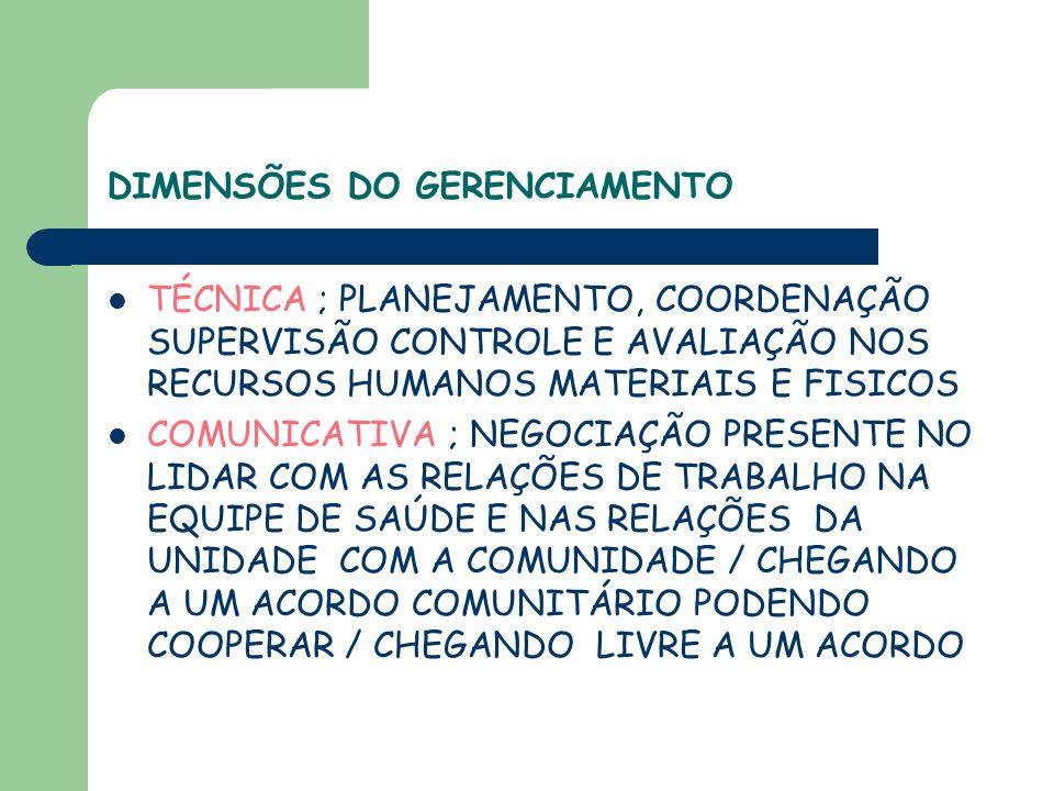 DIMENSÕES DO GERENCIAMENTO