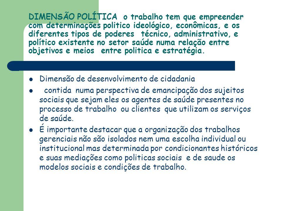 DIMENSÃO POLÍTICA o trabalho tem que empreender com determinações politico ideológico, econômicas, e os diferentes tipos de poderes técnico, administrativo, e político existente no setor saúde numa relação entre objetivos e meios entre politica e estratégia.