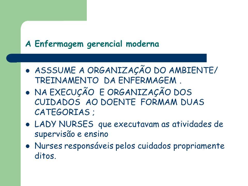 A Enfermagem gerencial moderna
