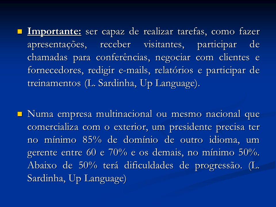 Importante: ser capaz de realizar tarefas, como fazer apresentações, receber visitantes, participar de chamadas para conferências, negociar com clientes e fornecedores, redigir e-mails, relatórios e participar de treinamentos (L. Sardinha, Up Language).