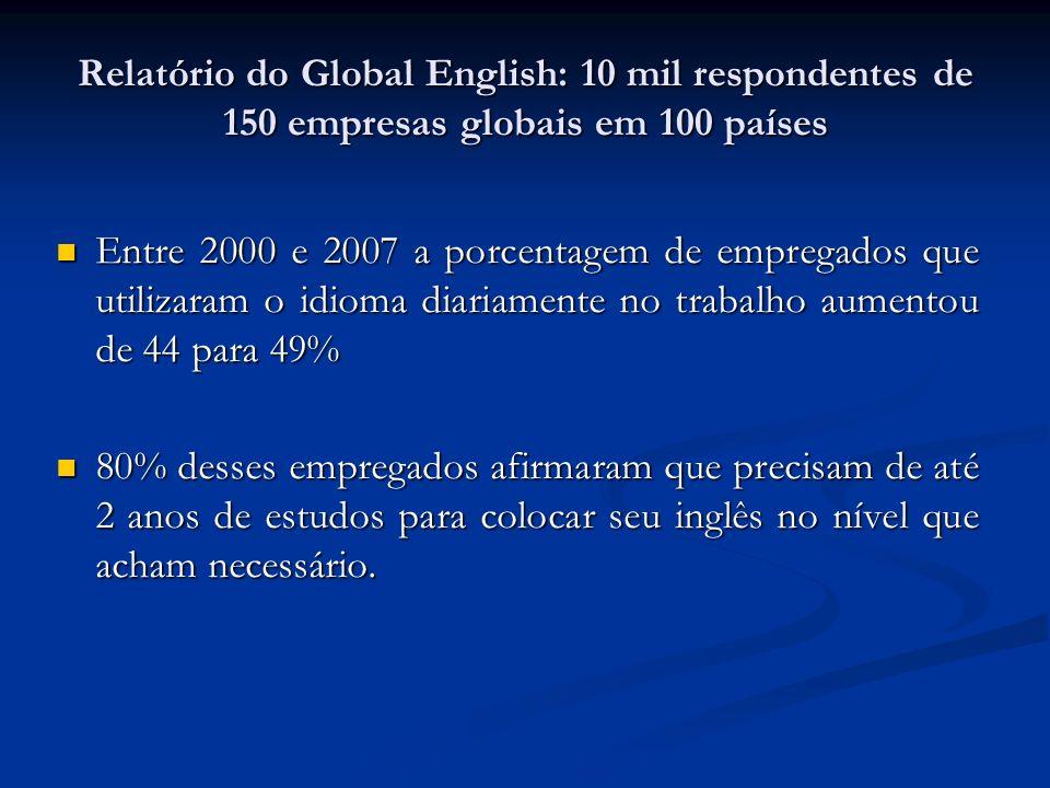 Relatório do Global English: 10 mil respondentes de 150 empresas globais em 100 países