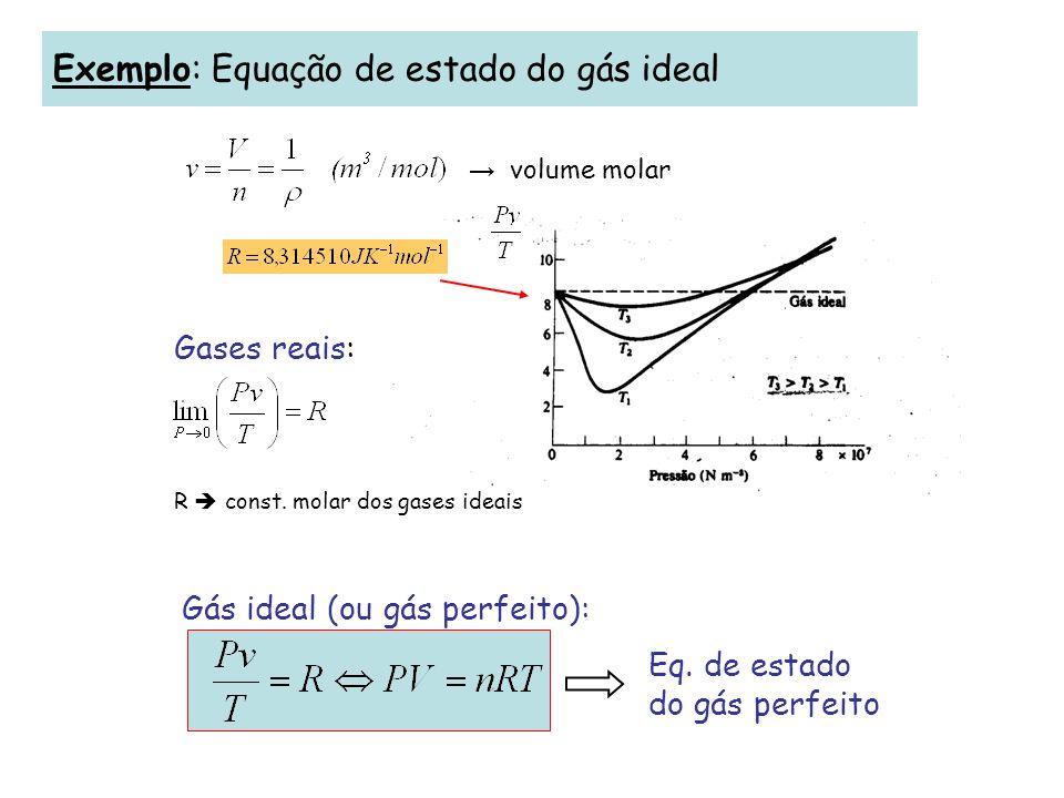 Exemplo: Equação de estado do gás ideal