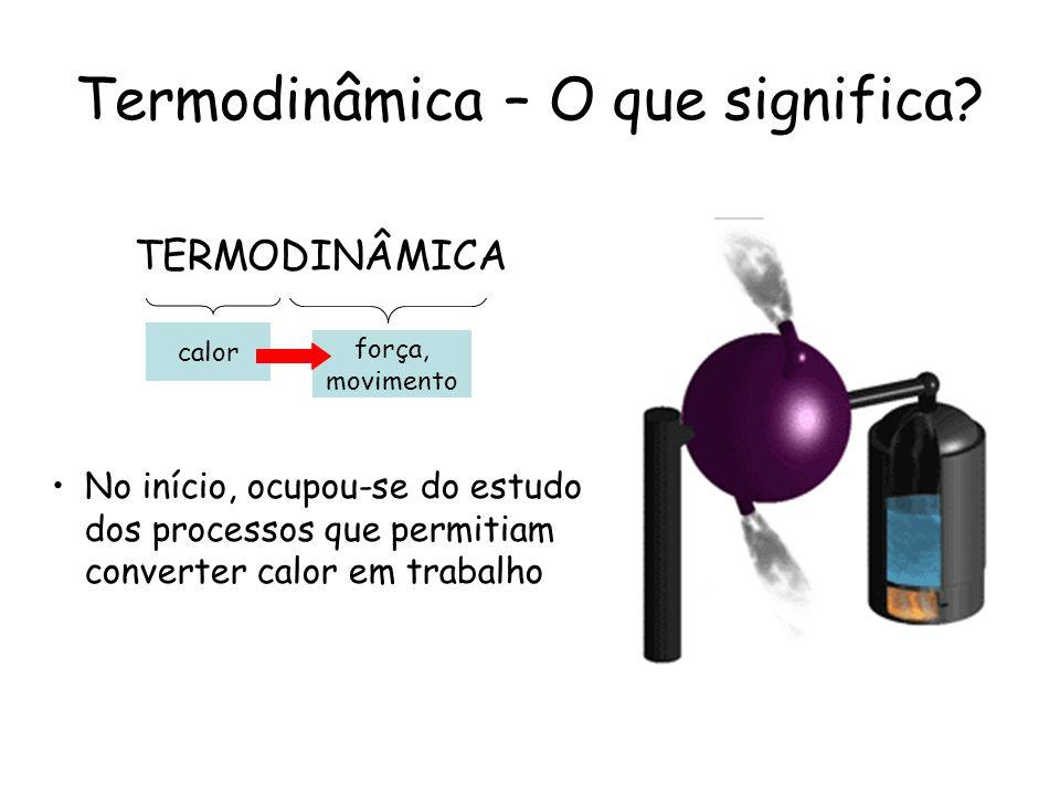 Termodinâmica – O que significa