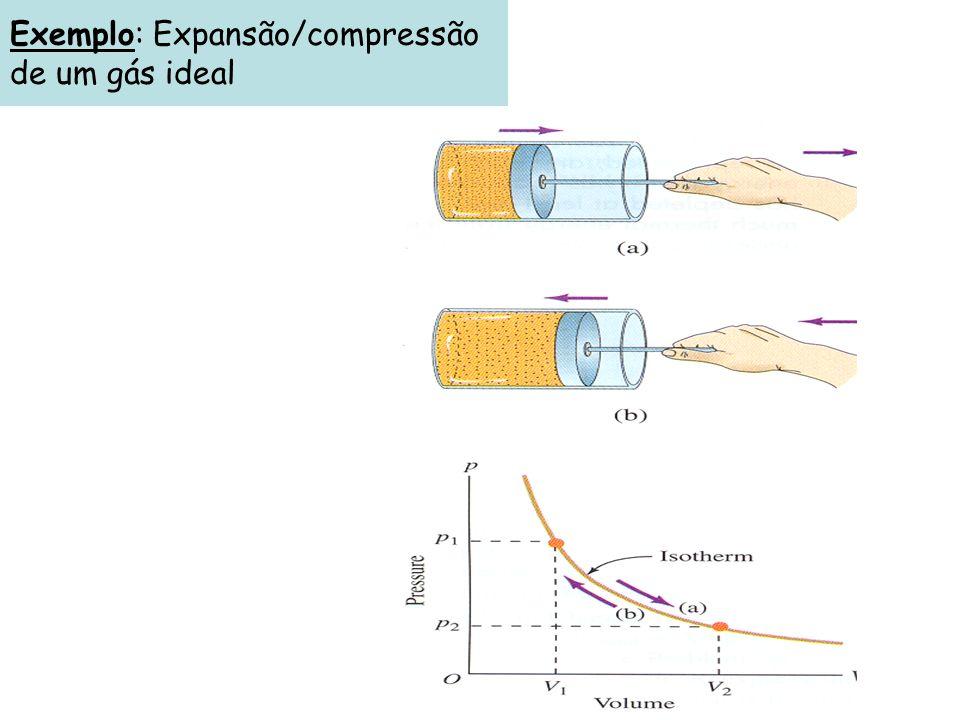 Exemplo: Expansão/compressão