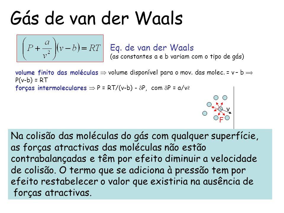 Gás de van der Waals Eq. de van der Waals. (as constantes a e b variam com o tipo de gás)