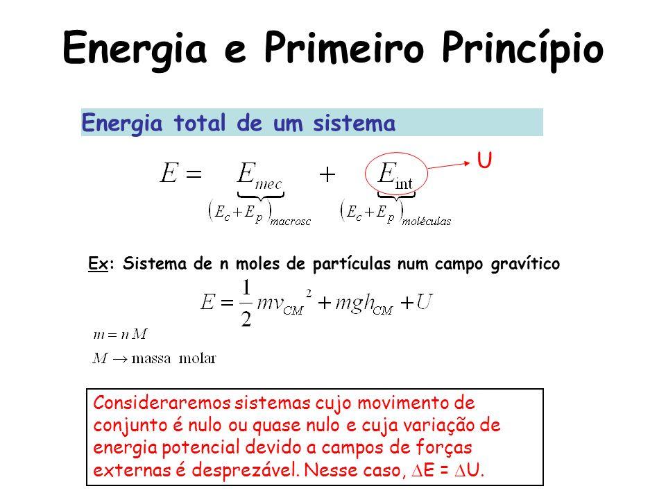 Energia e Primeiro Princípio