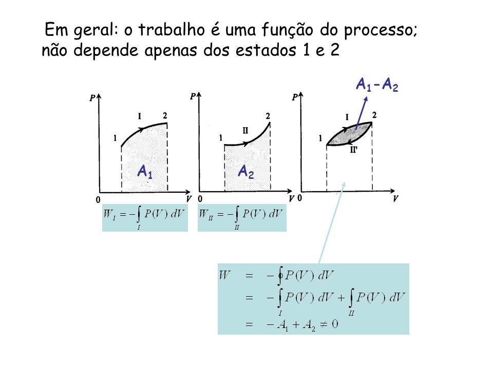 Em geral: o trabalho é uma função do processo; não depende apenas dos estados 1 e 2