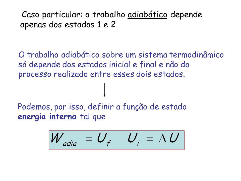 Caso particular: o trabalho adiabático depende apenas dos estados 1 e 2