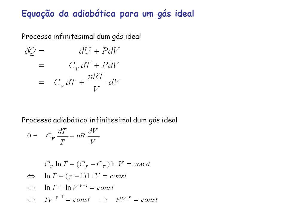 Equação da adiabática para um gás ideal