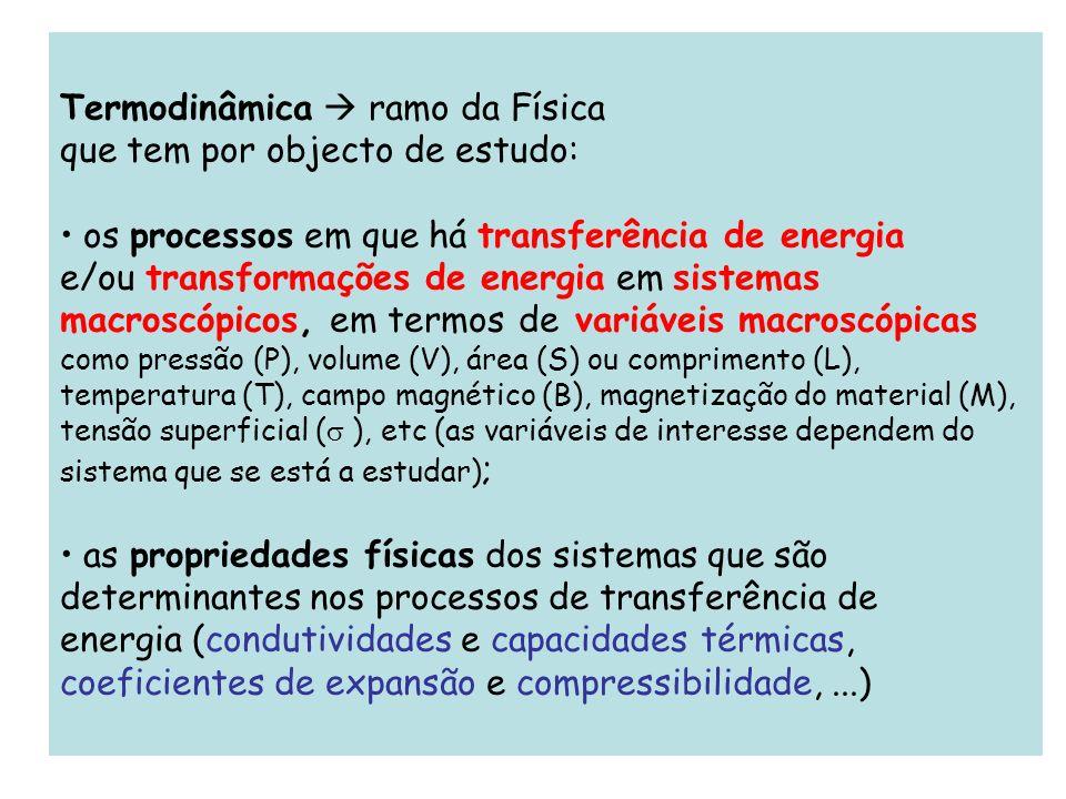 Termodinâmica  ramo da Física que tem por objecto de estudo: