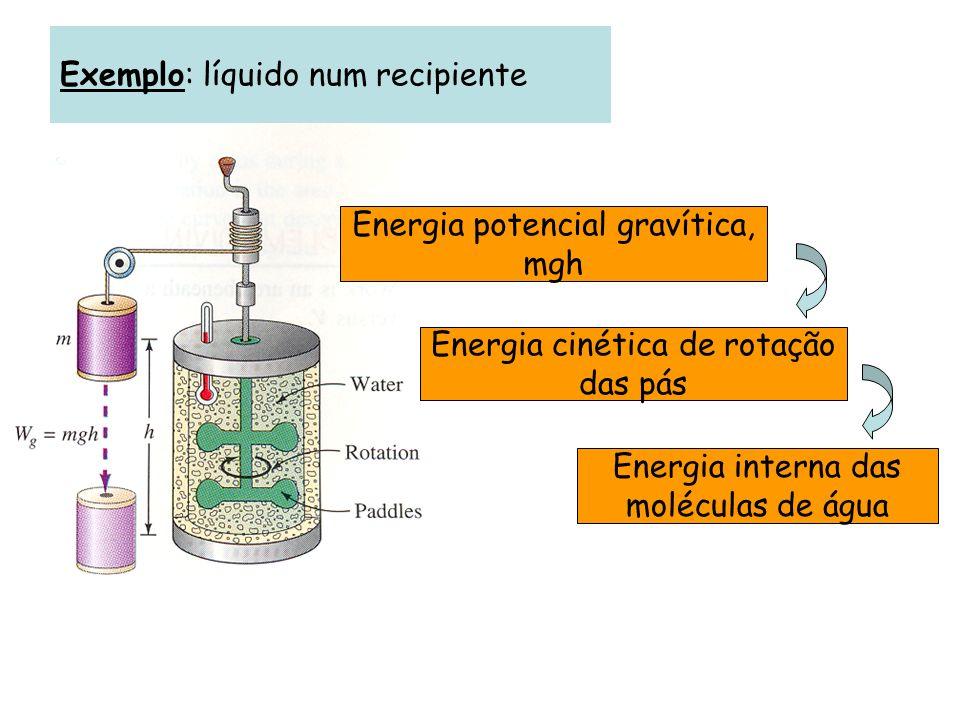 Exemplo: líquido num recipiente