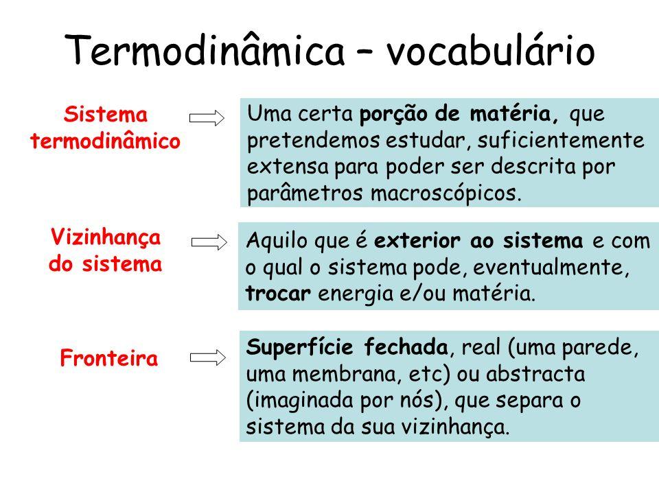 Termodinâmica – vocabulário