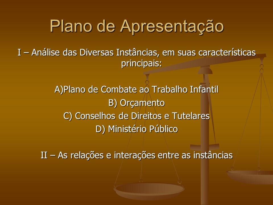 Plano de Apresentação I – Análise das Diversas Instâncias, em suas características principais: A)Plano de Combate ao Trabalho Infantil.