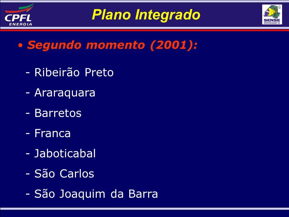 Plano Integrado Segundo momento (2001): - Ribeirão Preto - Araraquara