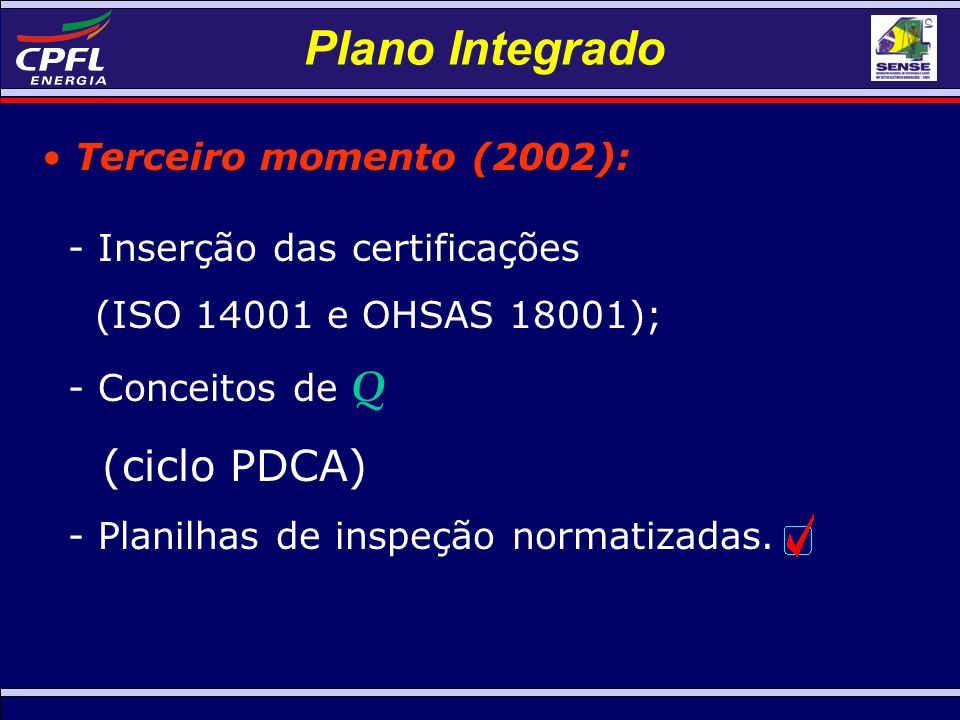 Plano Integrado (ciclo PDCA) Terceiro momento (2002):