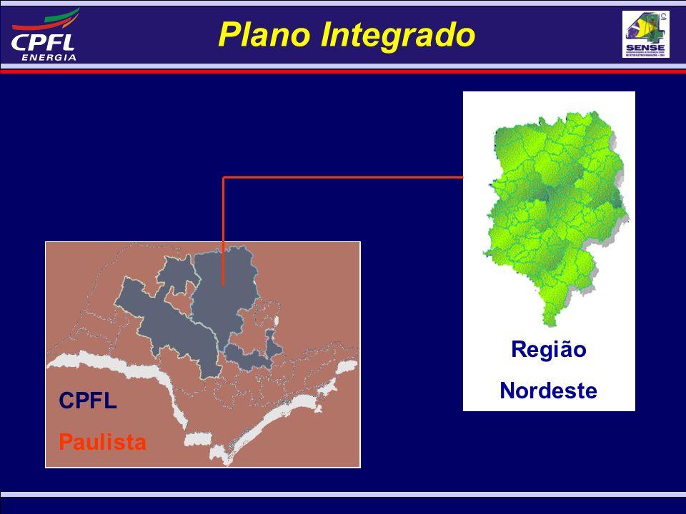 Plano Integrado Região Nordeste CPFL Paulista