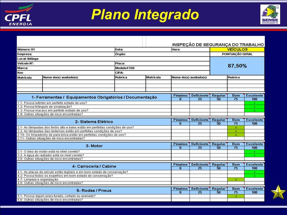 Plano Integrado