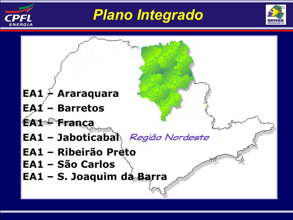Plano Integrado EA1 – Araraquara EA1 – Barretos EA1 – Franca