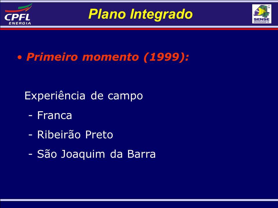 Plano Integrado Primeiro momento (1999): Experiência de campo - Franca