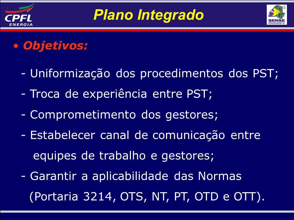 Plano Integrado Objetivos: - Uniformização dos procedimentos dos PST;