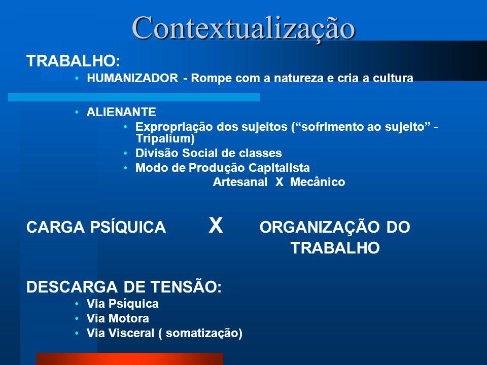 Contextualização TRABALHO: CARGA PSÍQUICA X ORGANIZAÇÃO DO TRABALHO