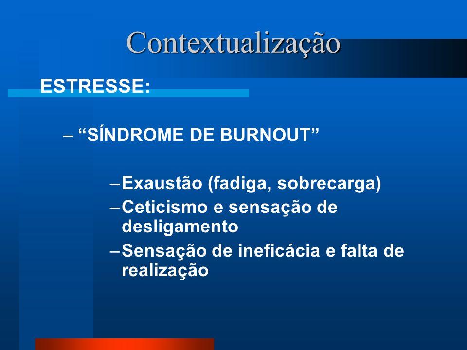 Contextualização ESTRESSE: SÍNDROME DE BURNOUT