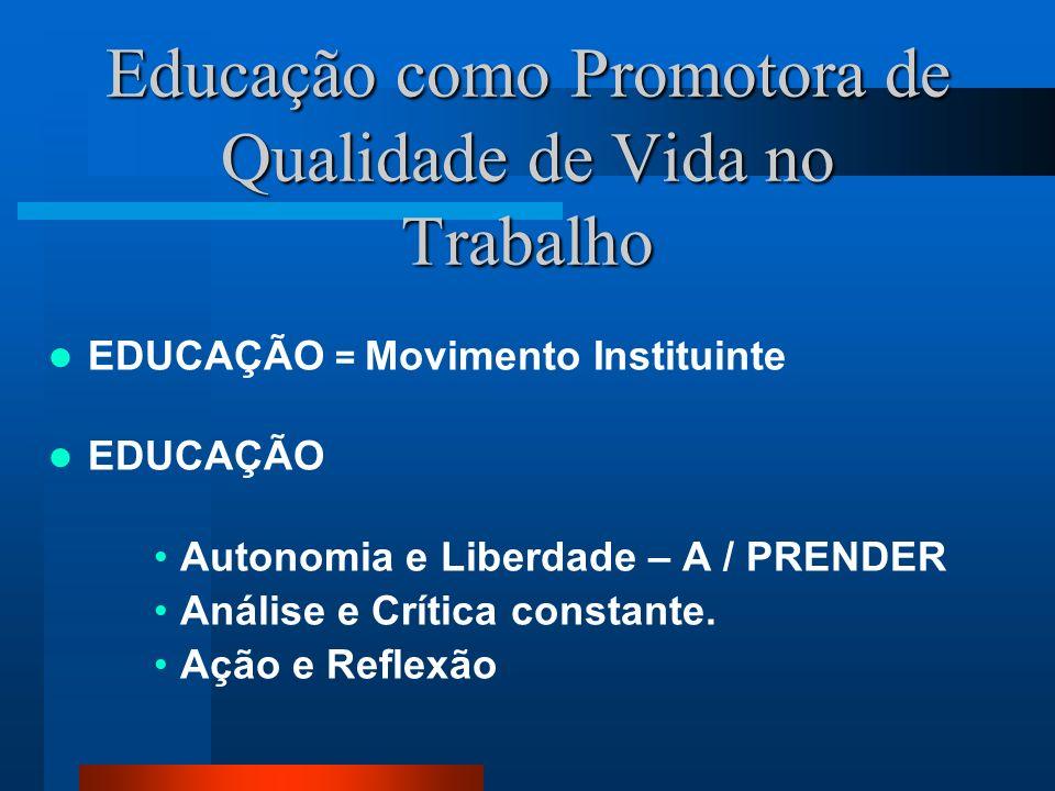 Educação como Promotora de Qualidade de Vida no Trabalho