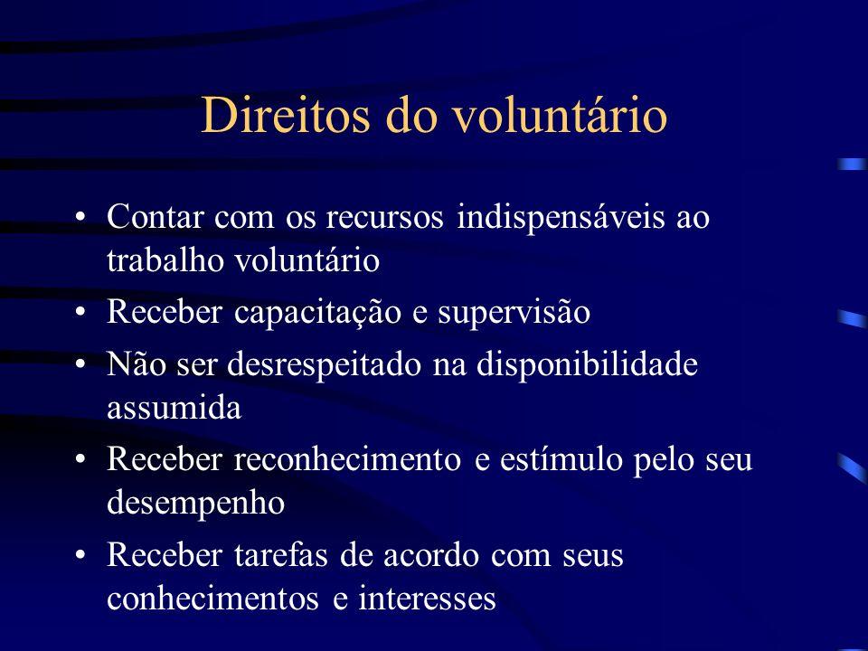 Direitos do voluntário