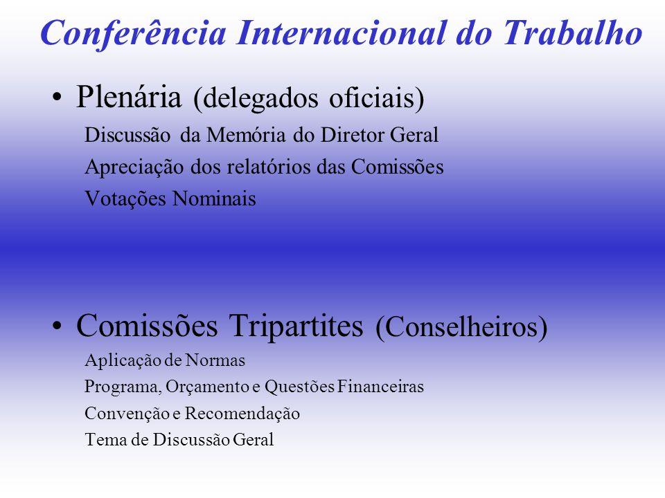 Conferência Internacional do Trabalho