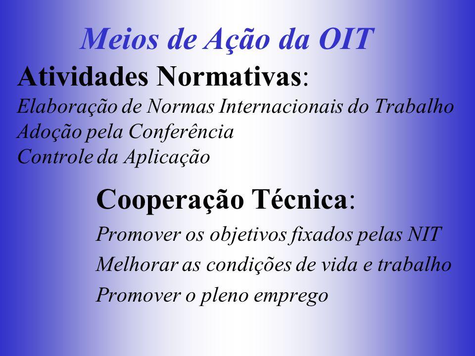 Meios de Ação da OIT Atividades Normativas: Elaboração de Normas Internacionais do Trabalho Adoção pela Conferência Controle da Aplicação.