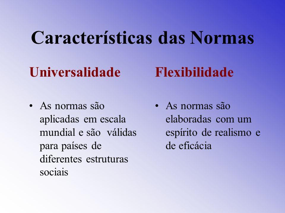 Características das Normas